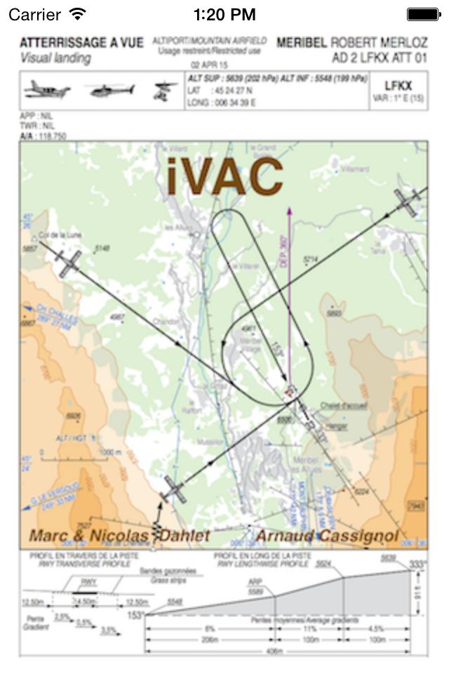 iVAC Ouverture